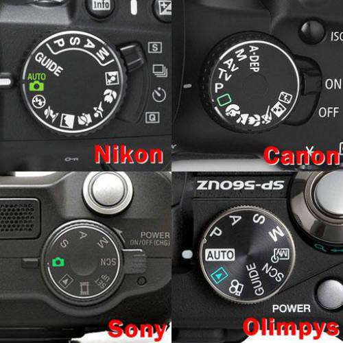 Режимы съемки фотоаппаратов