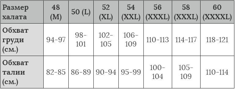размеры именных халатов
